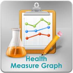Health Measure Graph v2.6